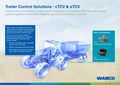 WABCO will showcase its industry leading safety and efficiency technologies at Agritechnica 2017, the leading trade show for the agricultural machinery industry. The industry's only supplier of electronic brake systems for both hydraulically and pneumatically braked vehicles, WABCO will present its electronic brake system platform for agricultural and off-highway vehicles, as well as its conventional and electronic Trailer Control Solutions for agricultural tractors.